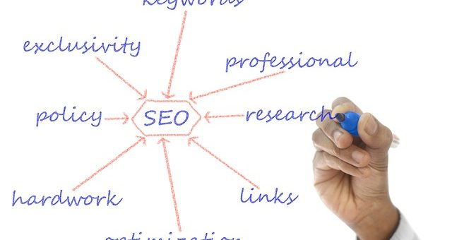 Top 5 SEO Trends For The New Year